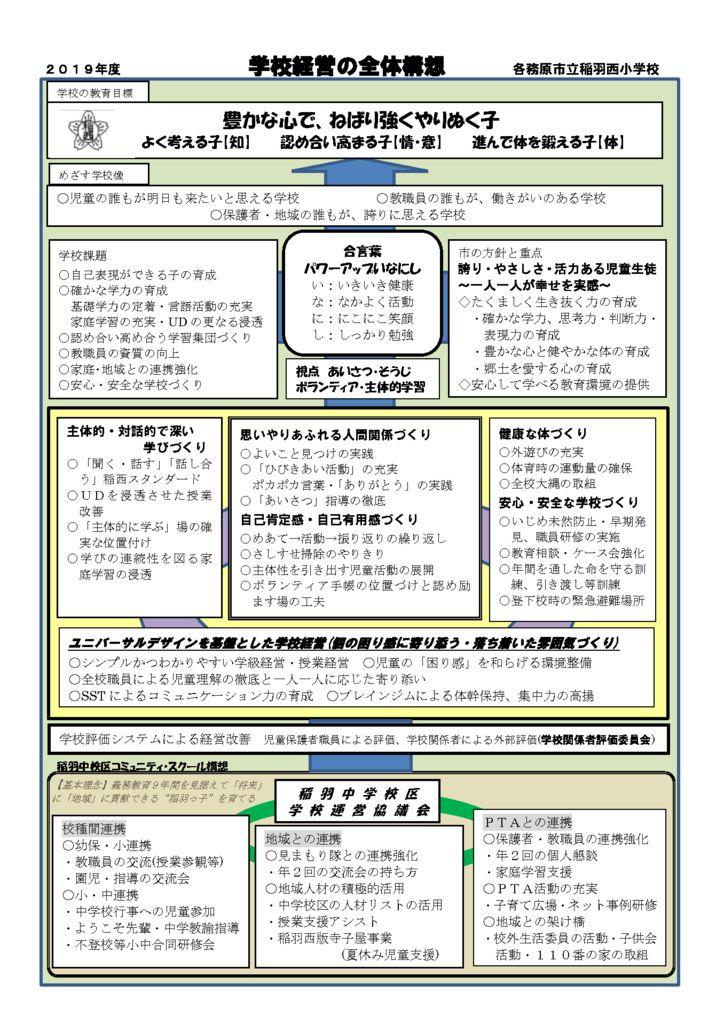 2019年度学校経営の全体構想(3.8)のサムネイル