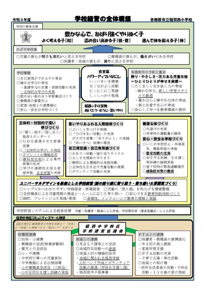 3年度学校経営の全体構想(3.8)のサムネイル