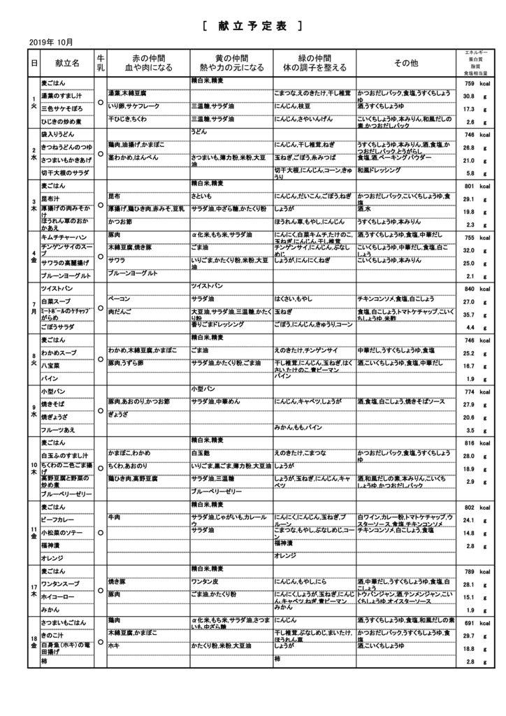 2019 10月緑陽中材料表のサムネイル