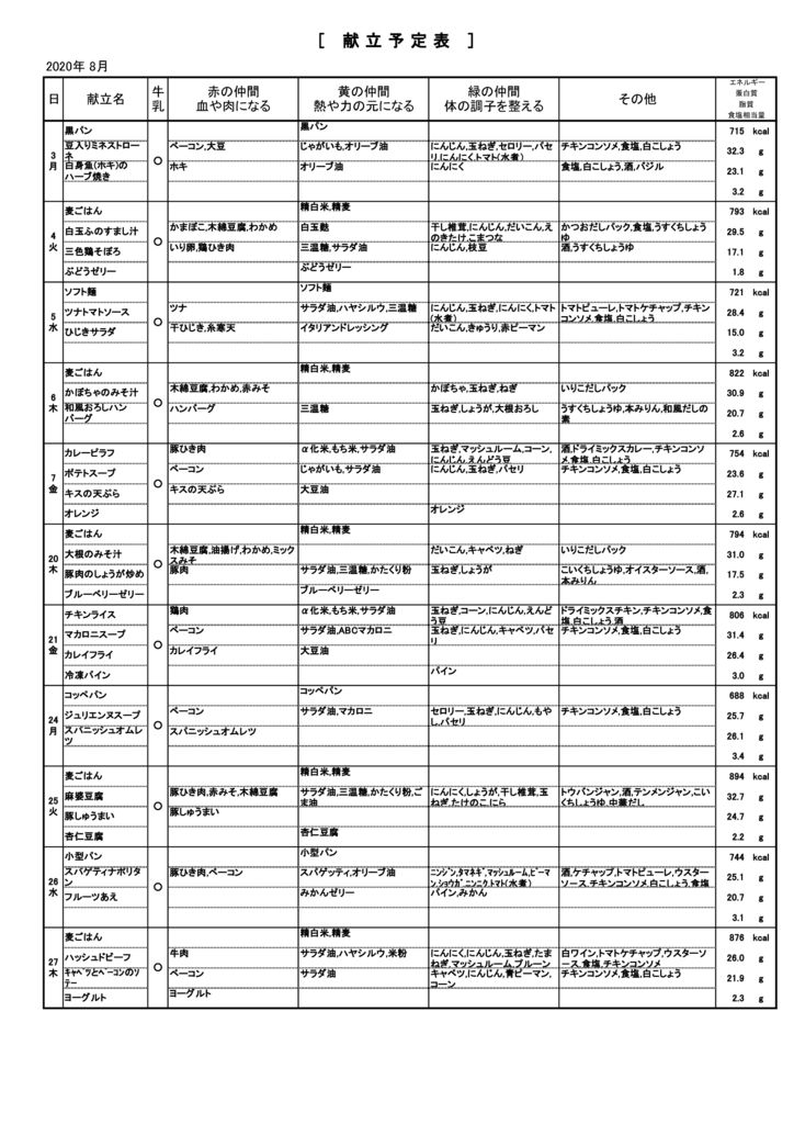 2020 8月緑陽中材料表のサムネイル