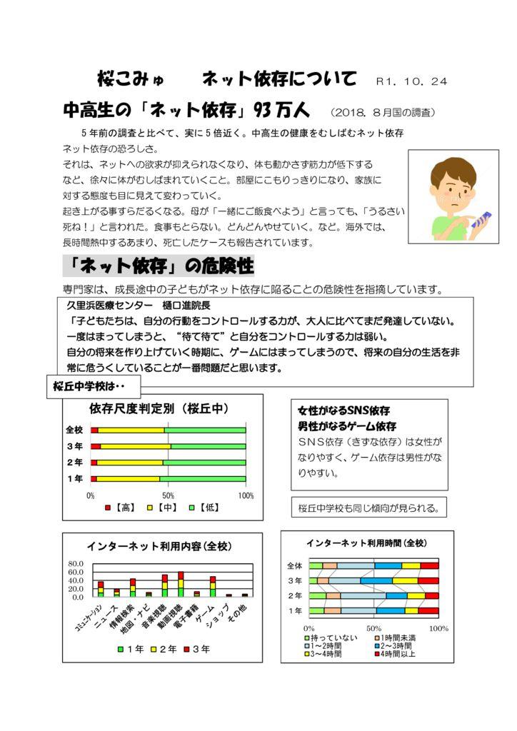 桜こみゅ  ネット依存 R1.10.24のサムネイル