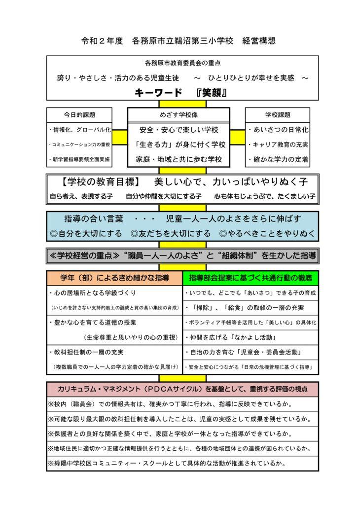 【訂正版】2020(令和2)年度・学校経営の全体構想0316のサムネイル